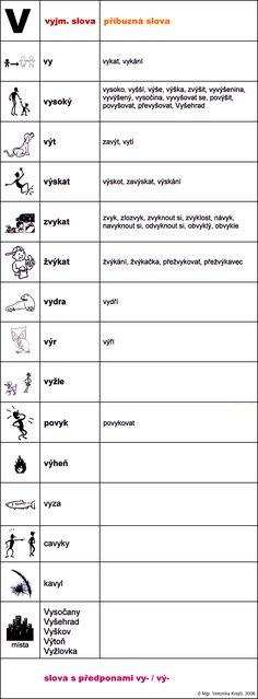 vyjm_slova-V.jpg (768×2081)