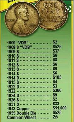 Value of coins Valuable Pennies, Rare Pennies, Valuable Coins, Old Coins Value, Penny Values, Rare Coins Worth Money, Coin Worth, Penny Coin, Error Coins