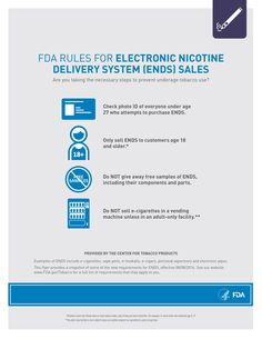 Get an overview of FDA regulation of vapes, e-cigarettes, and other electronic nicotine delivery systems. Middle Schoolers, Self Regulation, Sale Flyer, Electronic Cigarette, Delivery, Youth, Retail, Posters, Poster