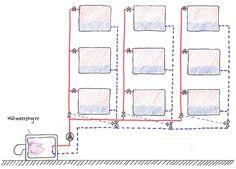 1000 images about haustechnik verstehen on pinterest thermostats oder and cubes. Black Bedroom Furniture Sets. Home Design Ideas