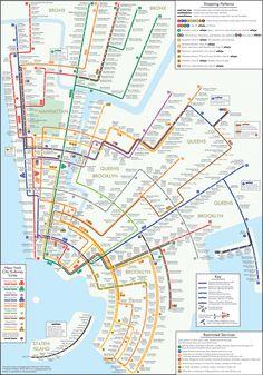 A circular subway map for NYC.