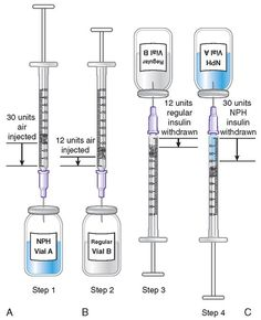 Mixing NPH and Rapid/Short-Acting (Regular) Insulin in the Same Syringe. this was a question on my NCLEX Nursing Board, Nursing Career, Nursing Tips, College Nursing, Nursing Degree, Nursing Programs, Rn Nurse, Nurse Life, Nurse Stuff