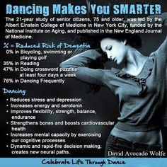 Dance is good for body and brain....but a little hard on the pocketbook!