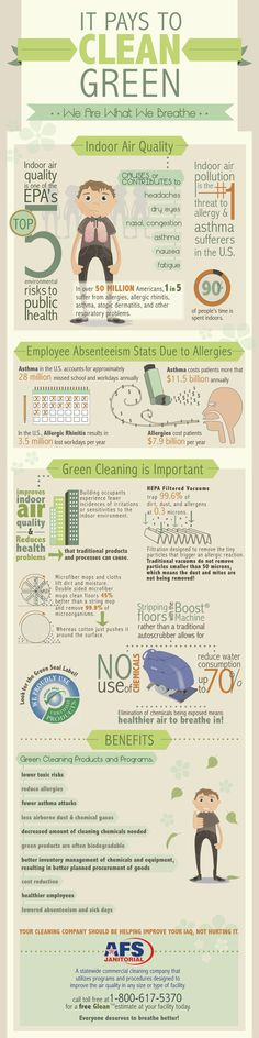 It pays to clean green, we are what we breathe ... Learn why indoor air quality is so important | Green Janitorial Cleaning from www.GreenCleaningProductsLLC.com