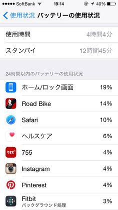 iOS8の新機能バッテリー使用状況表示。サイクリングアプリ便利だけど、往復でバッテリー15%パーセント使用じゃちょっときついなぁ。今なくなっている内のパーセンテージなんだろうけど。