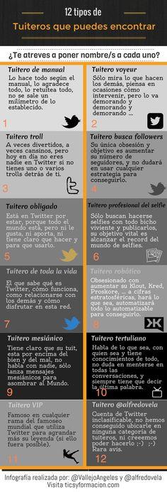 Una simpática infografía, completamente en español, que nos descubre los doce tipos de tuiteros que podemos encontrar si participamos en Twitter.