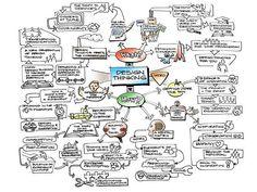 International Women's Think Tank | Infographic: Design Thinking