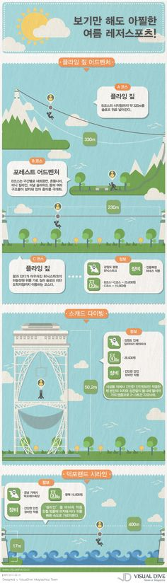[Infographic] 짜릿한 여름 레저스포츠 3종에 관한 인포그래픽