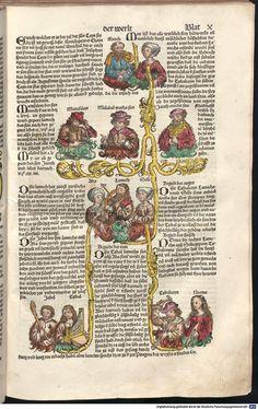 Schedel, Hartmann / Alt, Georg / Wolgemut, Michael: Das buch der Cronicken vnd gedechtnus wirdigern geschichte[n], vo[n] anbegyn[n] d[er] werlt bis auf dise vnßere zeit, Nürmberg, 1493.12.23. [BSB-Ink S-197 - GW M40796 - ISTC is00309000]