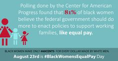 Raise awareness about pay inequity and #ClockOut4EqualPay on August 23! #BlackWomensEqualPay #60Cents #EqualPay