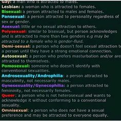 This needs to be shared. If you're unsure of your sexuality this COULD help. If it does, you're welcome. If it dose'nt, that's okay but please share it anyways. It could help someone