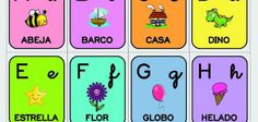 Letras del alfabeto con imágenes. Toddler Learning, Early Childhood Education, Educational Activities, 4 Kids, Phonics, Little Ones, Alphabet, Letters, Teaching