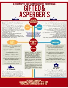 A roadmap for #twiceexceptionality #gifted+aspergers #autism #aspergers #2e