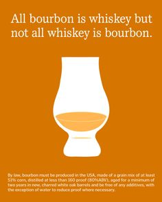 All bourbon is whiskey but not all whiskey is bourbon. September is Bourbon Heritage Month.