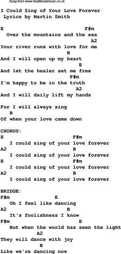 Your Love Ukulele Chords Juris Enam Wallpaper