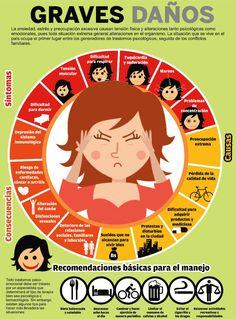 Daños por la ansiedad y el estrés - Investigación y Desarrollo