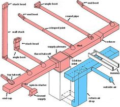 duct diagrams figure 1 hvac furnace and duct system air rh pinterest com Ductwork Blueprints ductwork schematics two story home