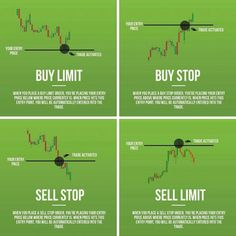 Trading Quotes, Intraday Trading, Money Trading, Blockchain, Bollinger Bands, Stock Trading Strategies, Forex Trading Tips, Trade Finance, Stock Market Investing