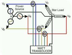 Cara kerja ac dan service ac surabaya teknik pendingin dan tata three phase watt measurement ccuart Image collections