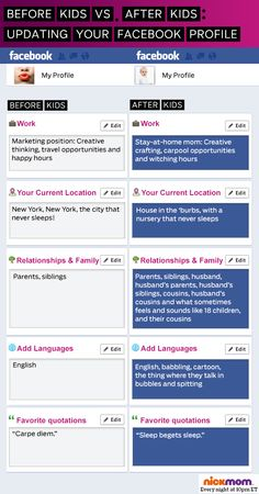 Remember what your Facebook profile looked like before kids? #moms #parenting