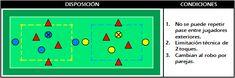 Fútbol Profesional – Ejercicios – Técnico – Rondos - FútbolCarrasco Soccer Skills, Bar Chart, Sporty, Exercises, Bar Graphs