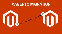 Get the best of solutions today! Reach out to and give your venture the Magento 2 leverage! Ecommerce Solutions, Web Development Company, Ecommerce Platforms, Building A Website, Singapore, Purpose