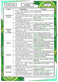 Articles worksheet - Free ESL printable worksheets made by teachers Learn English Grammar, English Language, English For Students, 2nd Grade Grammar, Buy Tv, Classroom Language, What I Need, Printable Worksheets, Printables