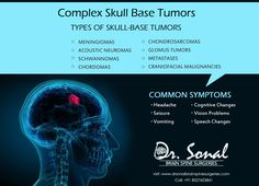"""🧠""""Skull base"""" is a term used to refer to the region of the head that lies beneath the brain and at the base of the skull.🧠 Get Appointment on with Dr. Spine Surgery, Best Hospitals, Brain Tumor, Doctor In, Skull, Base, Skulls, Sugar Skull"""