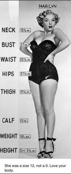 A size 12 in the '50s was probably like a size 4 or 6 today though (notice her weight is listed as 118).  Yet, people love spreading this false piece of info.