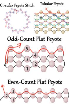Learning how to peyote stitch is easier than you think with this handy infographic that contains 7 variations of this popular stitch! #beading #peyotestitch #stitches
