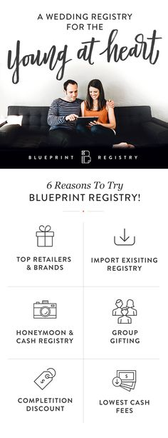 Wedding Invitations Wording Samples for Different Hosting Situations - new blueprint registry how it works
