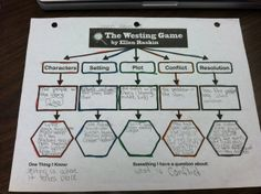 Worksheet The Westing Game Worksheets the westing game tvs and movies on pinterest top down web game