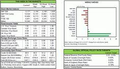 The Weekly Backside Line - http://worldwide-finance.net/analysis/the-weekly-backside-line-11