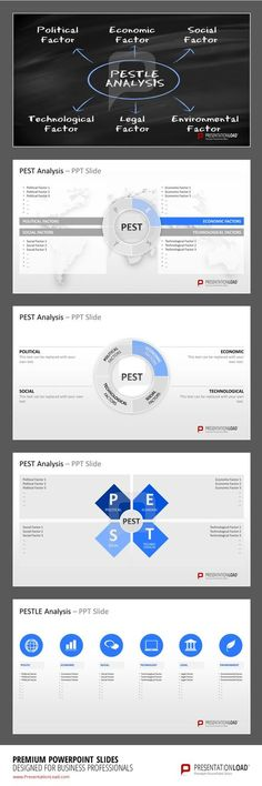 How To Do A Pestel Analysis  Pest    Pestel Analysis