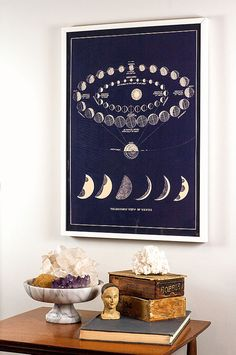 Blue Moon Art with Moon Phases and Transit by Laurel Canyon Dreaming