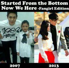TOP and Kim Yoo Jung ♕ #BIGBANG #KPOP