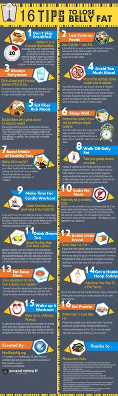 16 tips to lose belly fat. #infographic. http://www.primecutsbodybuildingdvds.com/How-To-Train-Your-Body-DVDs
