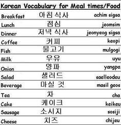 Basic Korean Vocabulary Words -Learn Korean | Everything Korean ...