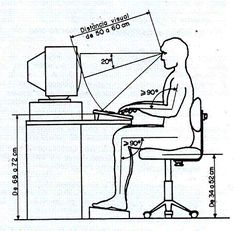 My hands need to be lower due to my TOS. OSHA diagram of