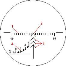 Sniper rifle - Wikipedia