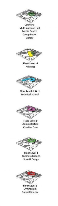 Floor level © BIG