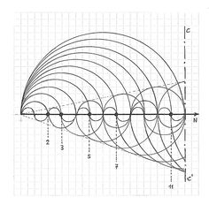 The images you see here are created using circles with consecutive prime number diameters stacked on top of each other and repeated from a common origin. For each natural number n, we draw a periodic curve starting from the origin, intersecting the x-axis at n and its multiples. The prime numbers are those that have been intersected by only two curves: the prime number itself and one.