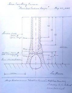 1f03fb21c0bf3037e1cac0645db7c2ea black smith hobbys coleman 7900 gas furnace wiring coleman furnace wiring diagram  at aneh.co