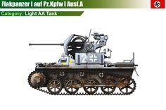 Flakpanzer I Ausf.A