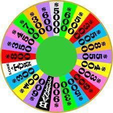 bauplan wheel of fortune