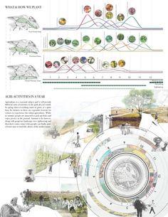 Gallery of The Best Architecture Portfolio Designs - 42