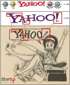Was YAHOO's Logo Ripped From A Creepy 1960′s Mad Magazine Comic? Here's The Proof.