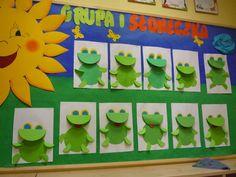 Frog craft idea for kids 6 Animal Crafts For Kids, Diy Crafts For Kids, Projects For Kids, Art For Kids, Craft Projects, Arts And Crafts, Bible Crafts, Paper Crafts, Frog Art