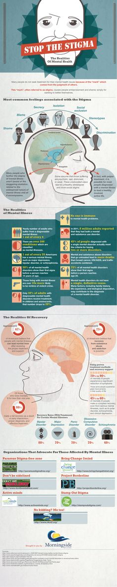 Stop The Stigma : The Realities Of Mental Health #infographic