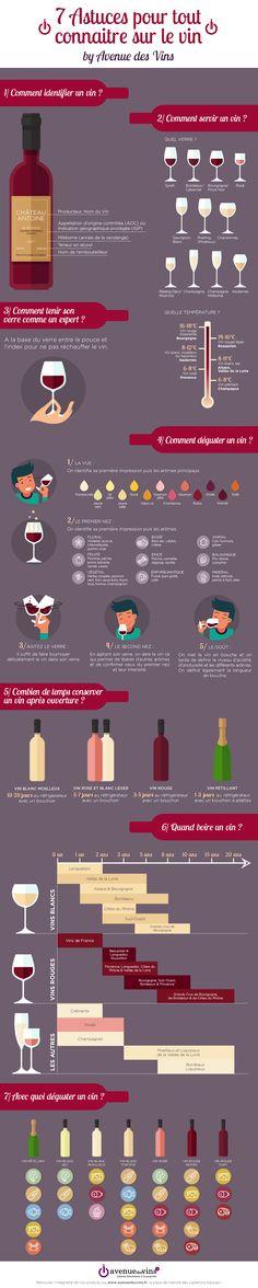 Guide du vin d'Avenue des Vins: 7 Astuces pour tout connaître sur le vin #astuces #guide #vin